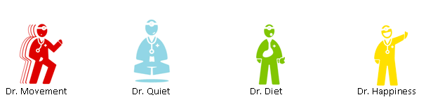 The 4 Doctors of Wellness