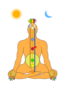 chakras centres of energy - balance your energy system for inner calm