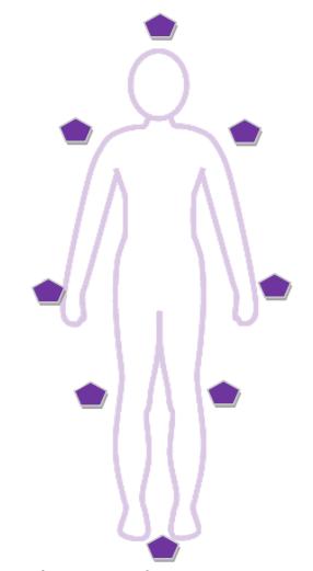 Amethyst healing grid